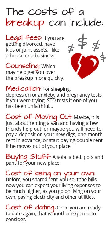 Breakup Symptoms: It Can Hurt Your Wallet and Your Heart
