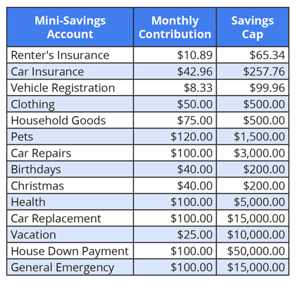 Lindsay-Mini-Savings-Chart
