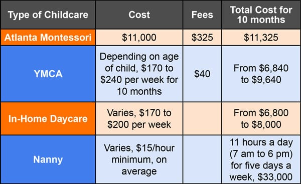 Childcare-Costs_Sidebar_Ozar