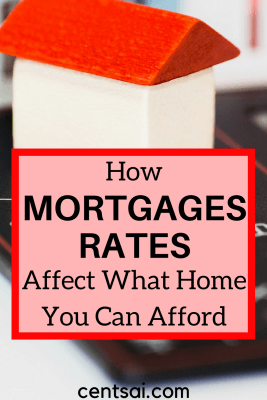 How Mortgage Rates Affect What Home You Can Afford