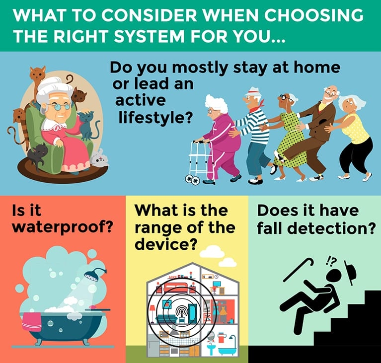 Choosing a Medical Alert System