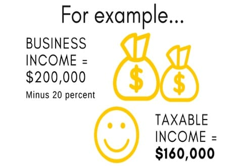 The New Tax Law: A Guide for Small-Business Owners - Tax Cut Example Chart