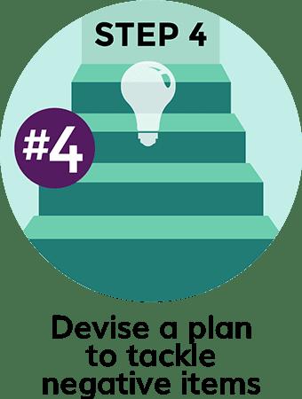 Diseñe un plan para abordar los elementos negativos