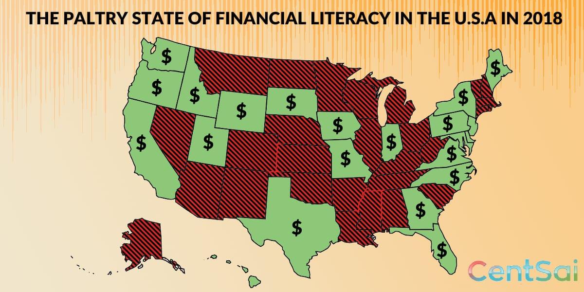 Improving Financial Literacy: New Stats Shed Light on Our Progress - Financial Education in the U.S - art by Jonan Everett