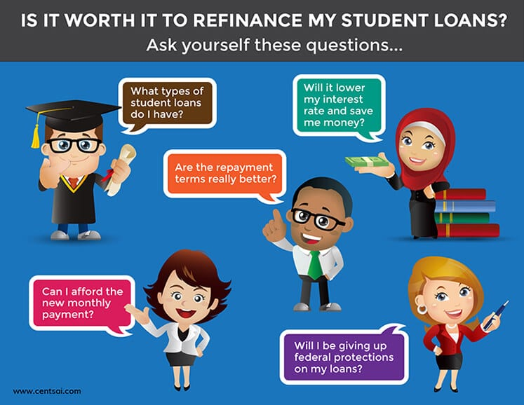 Is refinancing student loans worth it?