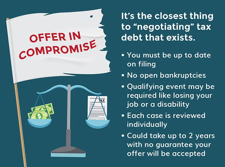 Offer-Compromise