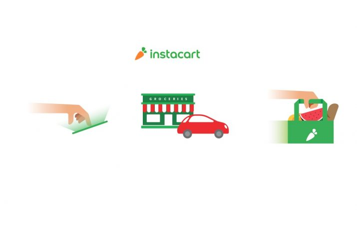 Featured image for Instacart Reviews