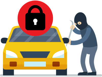 Safety features and antitheft features on the car.