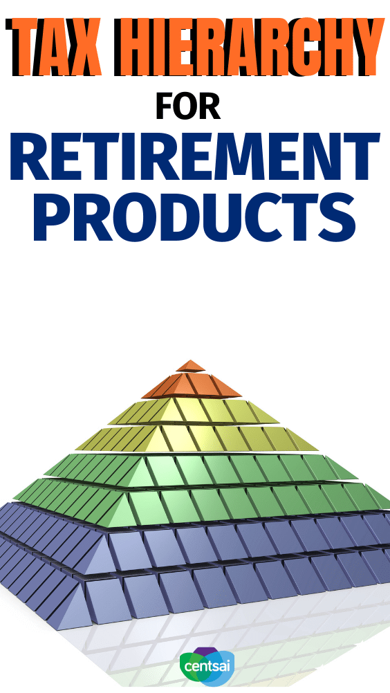 Tax Hierarchy for Retirement Products. Split investments have become common wisdom, but they're not without hangups — here's what to keep in mind when investing. #CentSai #investing #financialplanning #retirement #taxes #retirementtaxes
