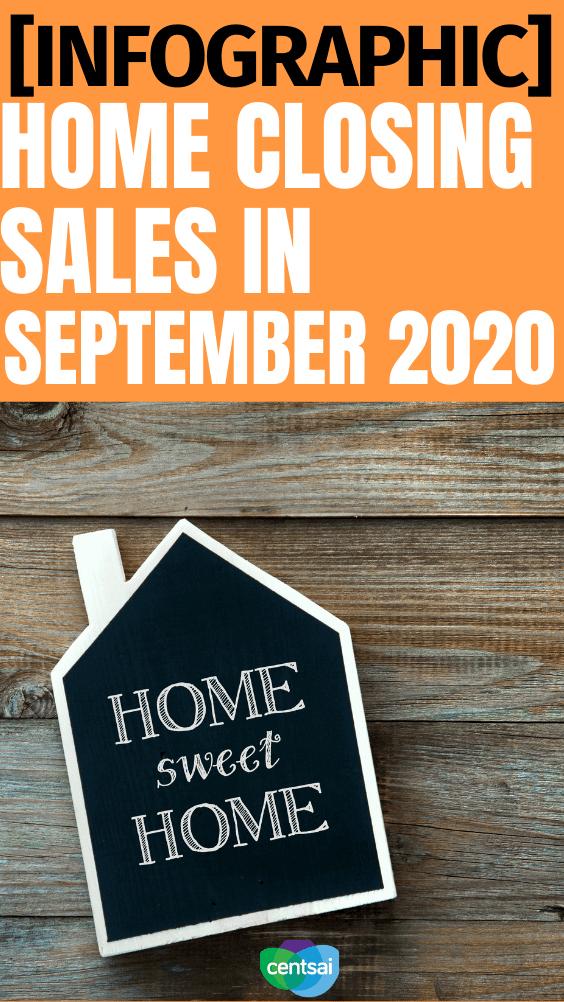 [Infografía] Cierre de ventas de viviendas en septiembre de 2020. A pesar de la incertidumbre económica relacionada con COVID, los cierres de viviendas en EE. UU. Aumentaron en septiembre de 2020. Consulte esta infografía ilustrativa para obtener más información. #CentSai #realestate #realestate