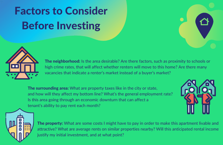Factors to Consider Before Investing A 1
