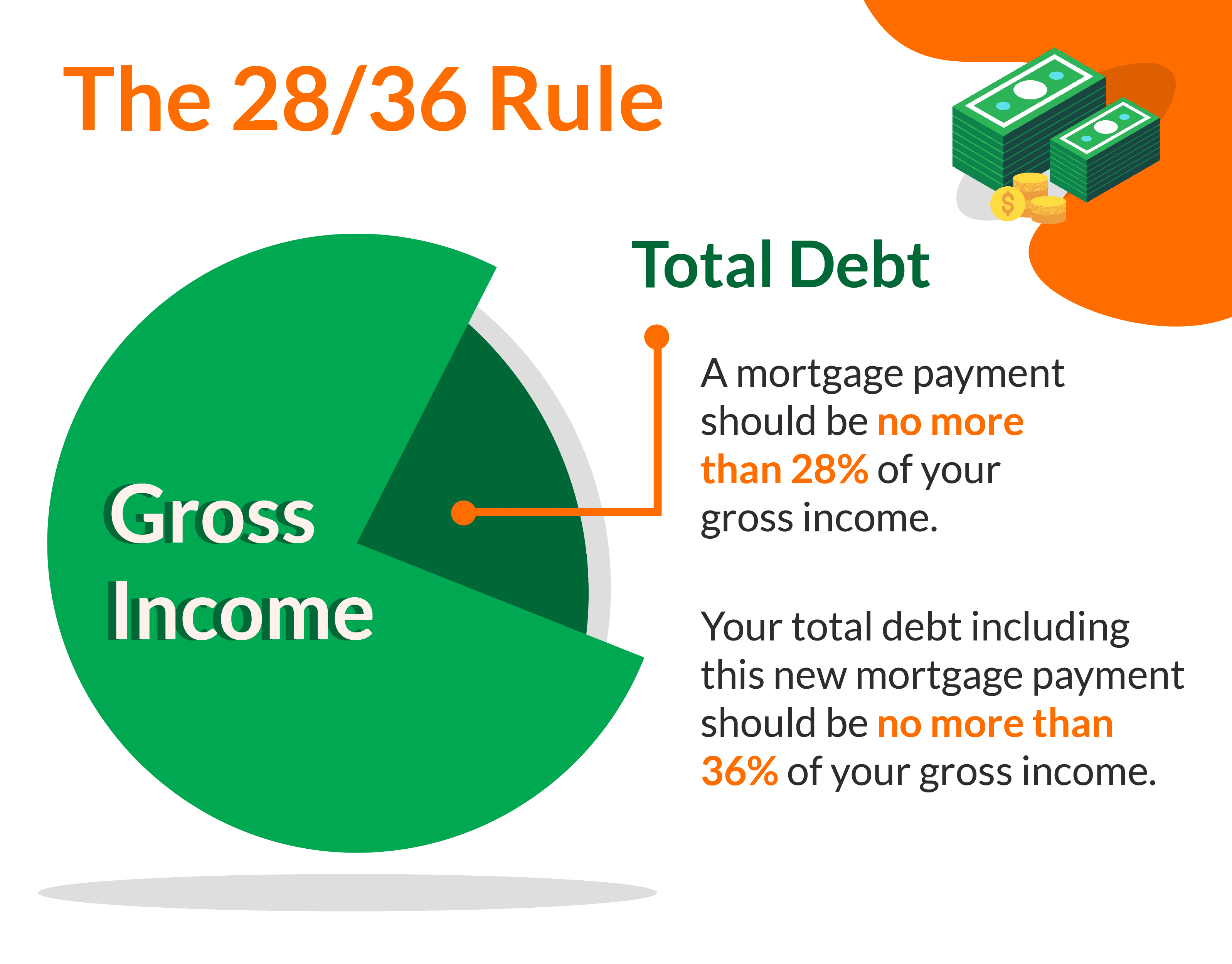 28 36 regla