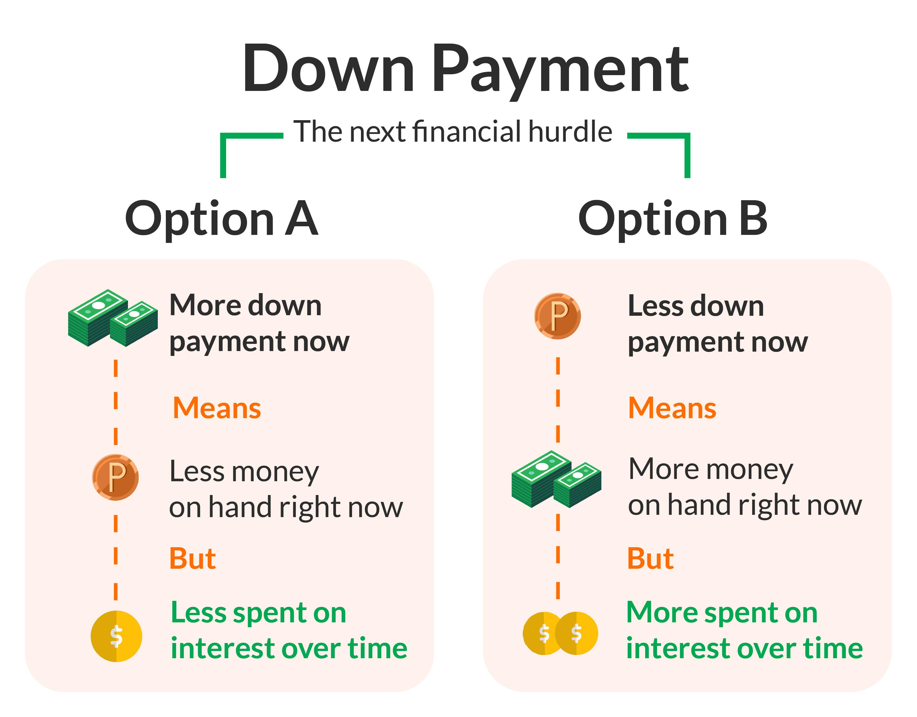 guía de pago inicial
