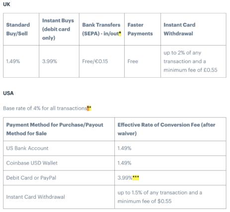 Coinbase Review | CentSai